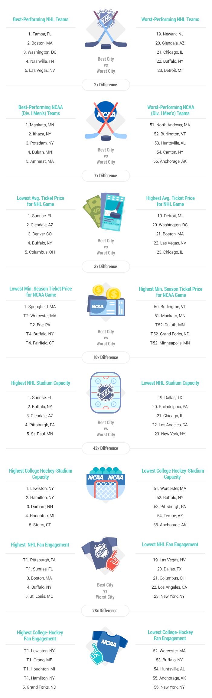 Hocket Stats Wallet Hub